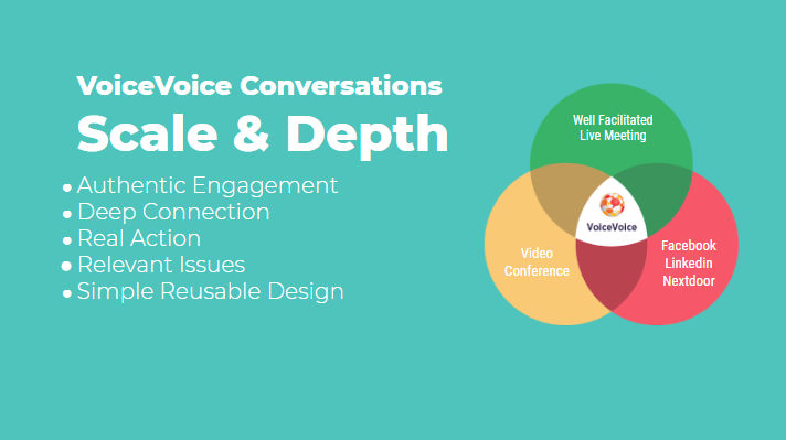 VoiceVoice Conversations - Scale + Depth